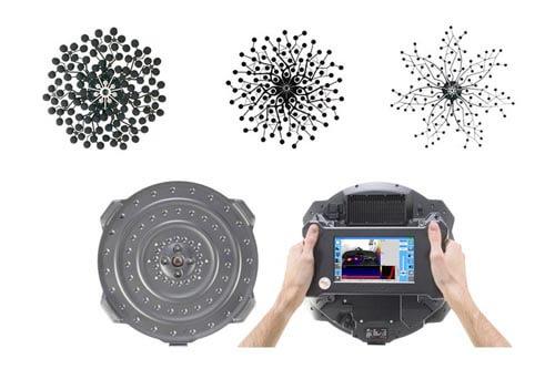 akustiska kameror